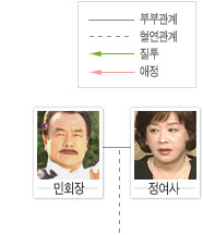 tv 뚯꽕 洹 몃 蹂 title meta http equiv content type content text ...