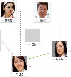 tv 뚯꽕 洹 몃 蹂 title meta http equiv content type content text