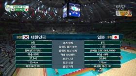한국vs일본 랭킹 비교 이미지