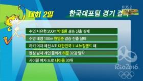 대회 2일 한국 경기 결과 이미지