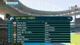 아쉬운 한국 육상 100m 김국영 이미지