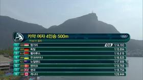 카누 스프린트 여자 4인승 500m 결승 이미지