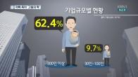남성 육아휴직 기업 따라 '양극화'