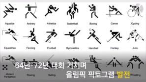 올림픽 픽토그램의 모든것 이미지