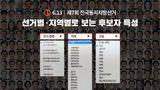 [6.13 후보자 분석⑥] 클릭! 선거별, 지역별로 보는 후보자 특성