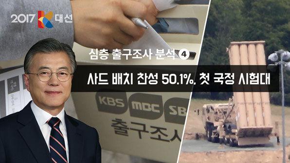 [심층출구조사 분석]④ 사드 배치 찬성 50.1%…문재인 대통령 첫 시험대