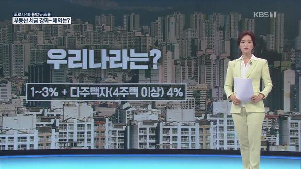 부동산 세금 강화, 다른 나라는 어떻게